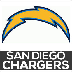 San Diego Chargers Dog Products